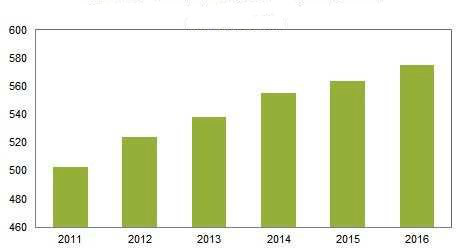 prevision-marche-disque-dur