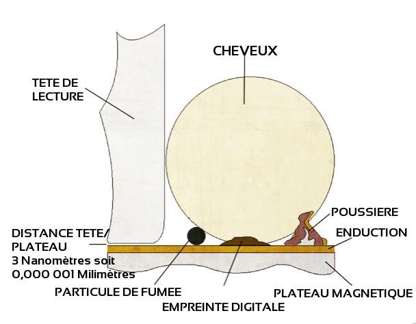 Déco : Chambre Blanche Disque Dur - Metz 11, Metz Foot Korner ...